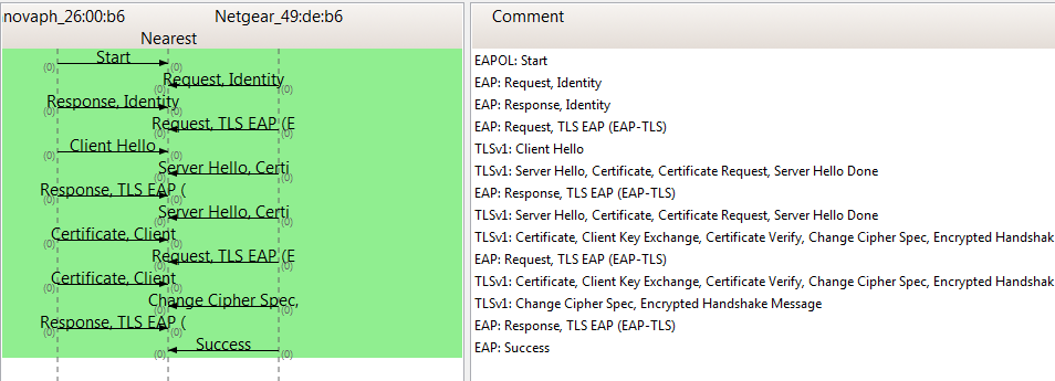 Image:IP240-eap-tls-success.PNG