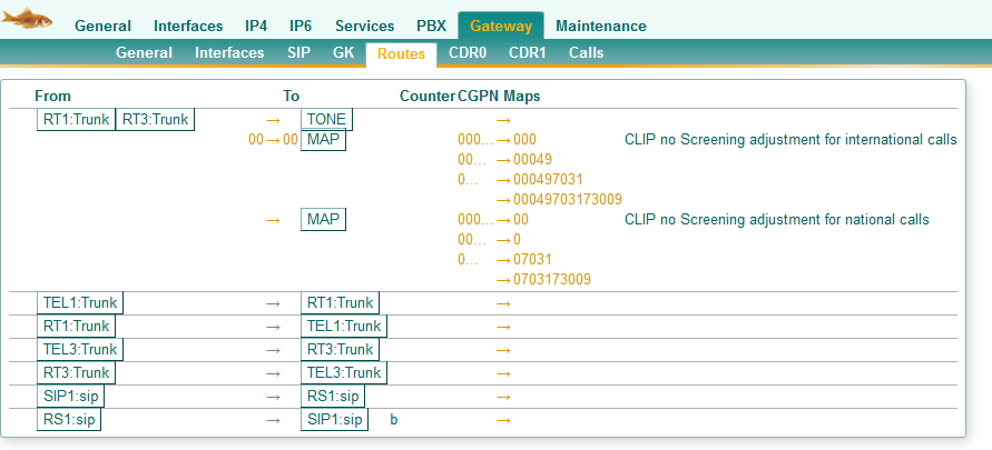 Howto:Create ClipNoScreening Maps for SIP Interfaces